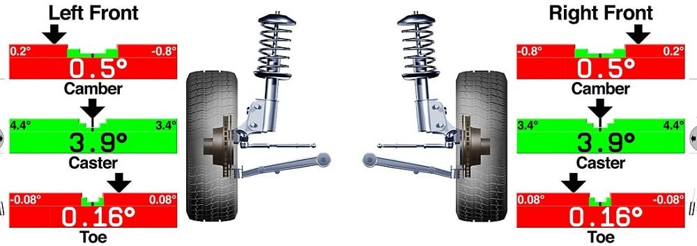 How to Calculate Cost of Car Suspension Repair?